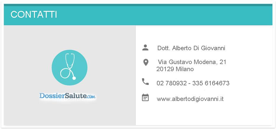 Contatti Dott. Di Giovanni
