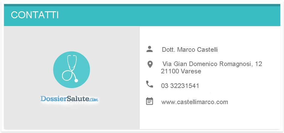 Contatti Dott. Med. Castelli