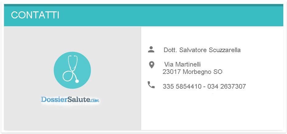 Contatti Dott. Scuzzarella