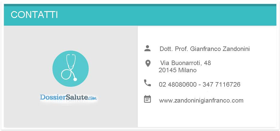 Contatti Dott. Zandonini