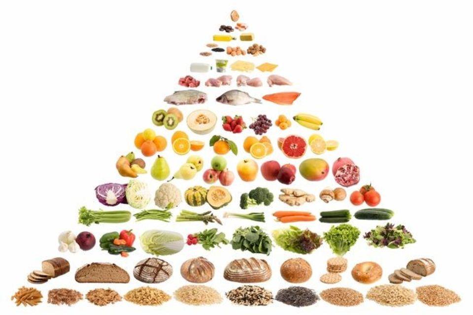 Piramide alimentare come seguire una dieta sana ed equilibrata