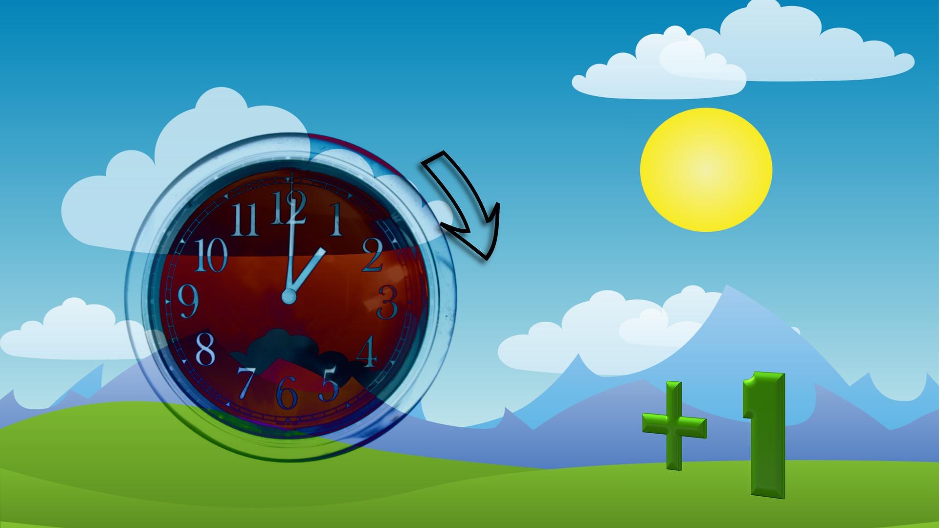 time conversion